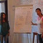 See Beyond – Training course in Hungary, photos
