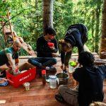 HUNT – Младежки обмен в Латвия, резултати