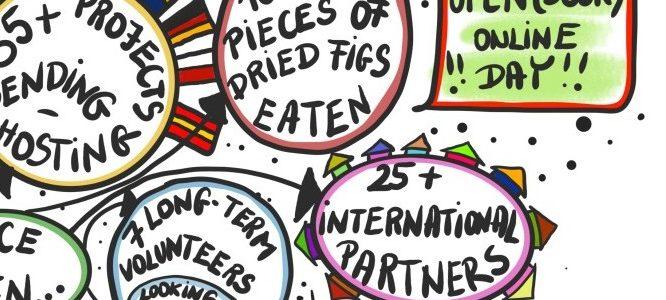 Години на промяна – Смокиня отваря врати за рождения си ден